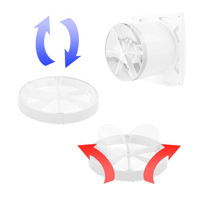 Zelfsluitende vlinderklep voor ventilators voor kleine ruimtes (KO-serie)